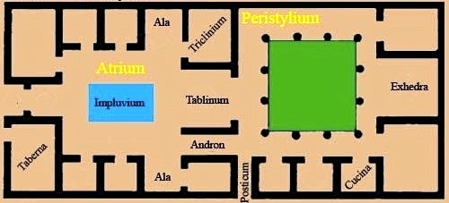 Ancient Roman villa floor plan