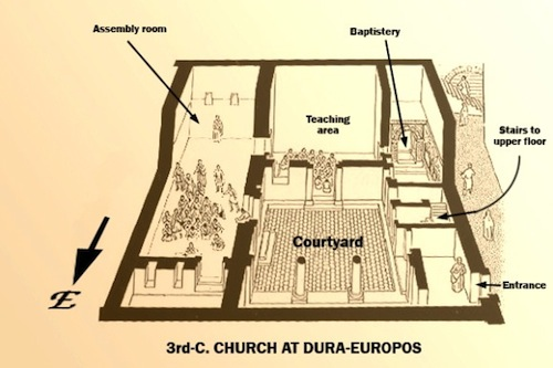Layout of the Oldest Home Church