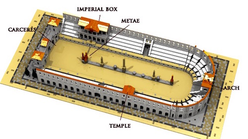 Model depicting the metae, turning posts in the Circus Maximus