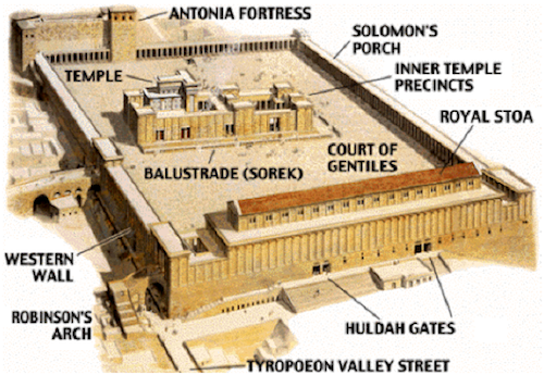 Model of the Southern side of the Second Temple