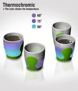 Thermochromic Color—The color shows the temperature