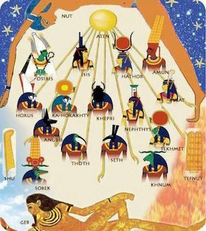 Egyrptian Gods & Godesses
